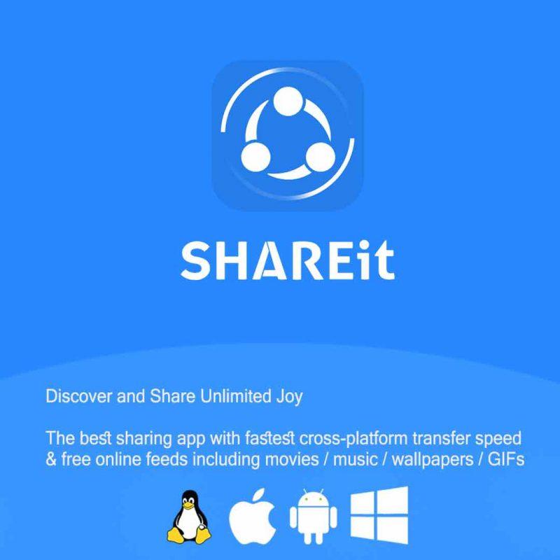 انتقال سریع فایل های در نرم افزار شیر ایت