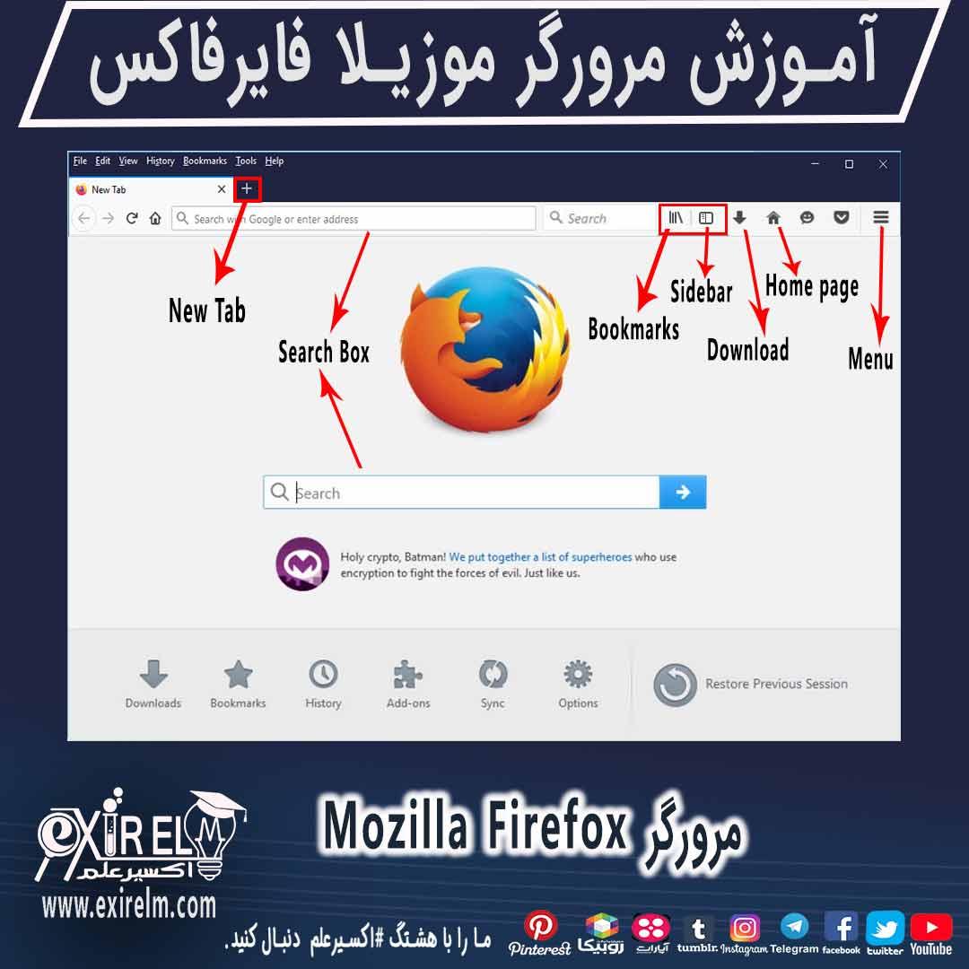 راهنمای استفاده از Mozilla Firefox