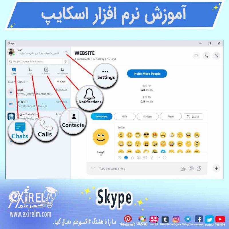 آموزش استفاده از اسکایپ
