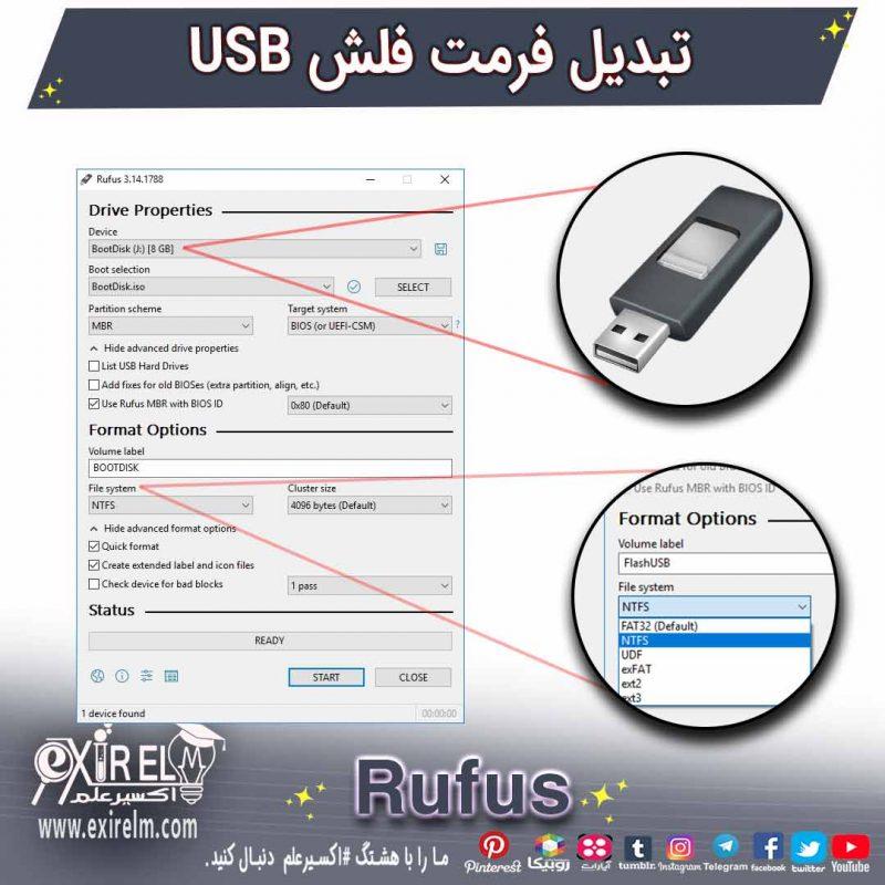 نحوه فرمت فلش USB در برنامه رفوس